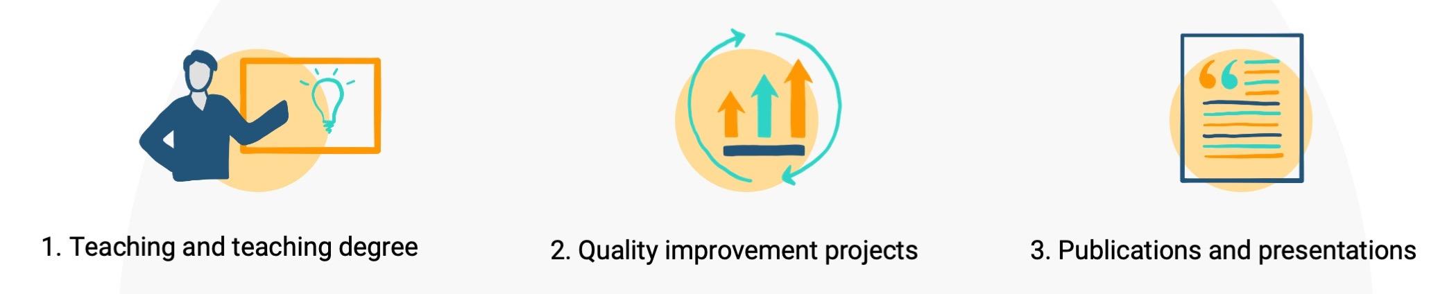 tips improving CV